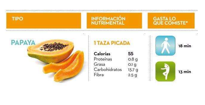 frutas desayuno diabetes