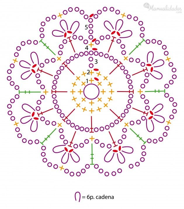Patrón de flor de crochet | Flor, Patrones y Tejido