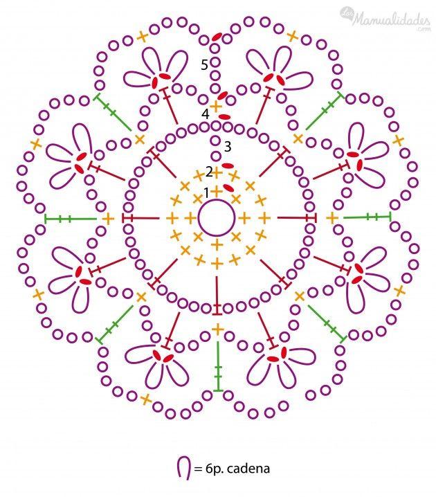Patrón de flor de crochet | Crochet, Crochet flowers and Crochet motif