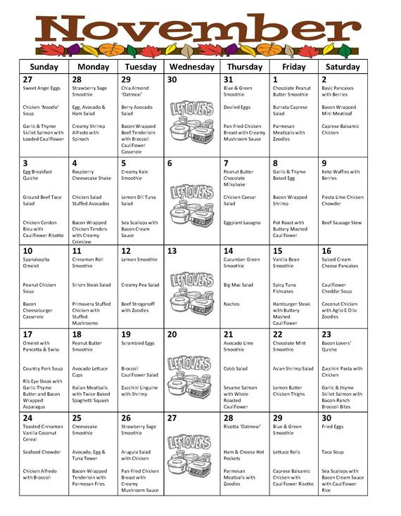 Low Carb May Monthly Meal Plan With Grocery List Monthly Meal Planning Meal Planning How To Plan