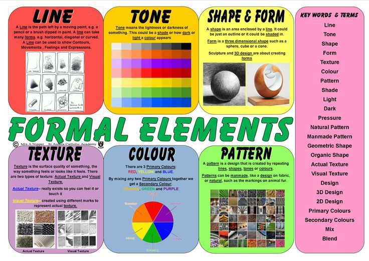 Formal Elements Of Art And Design : Pin by julie daigle on creative classroom ideas