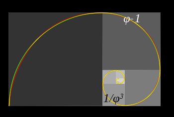 Using The Golden Ratio To Compose Your Photos Dan Bailey S Adventure Photography Blog Golden Spiral Golden Ratio Fibonacci Spiral