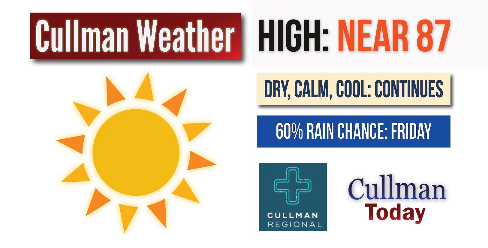 Cullman county weather tuesday august 1 2017 cullman
