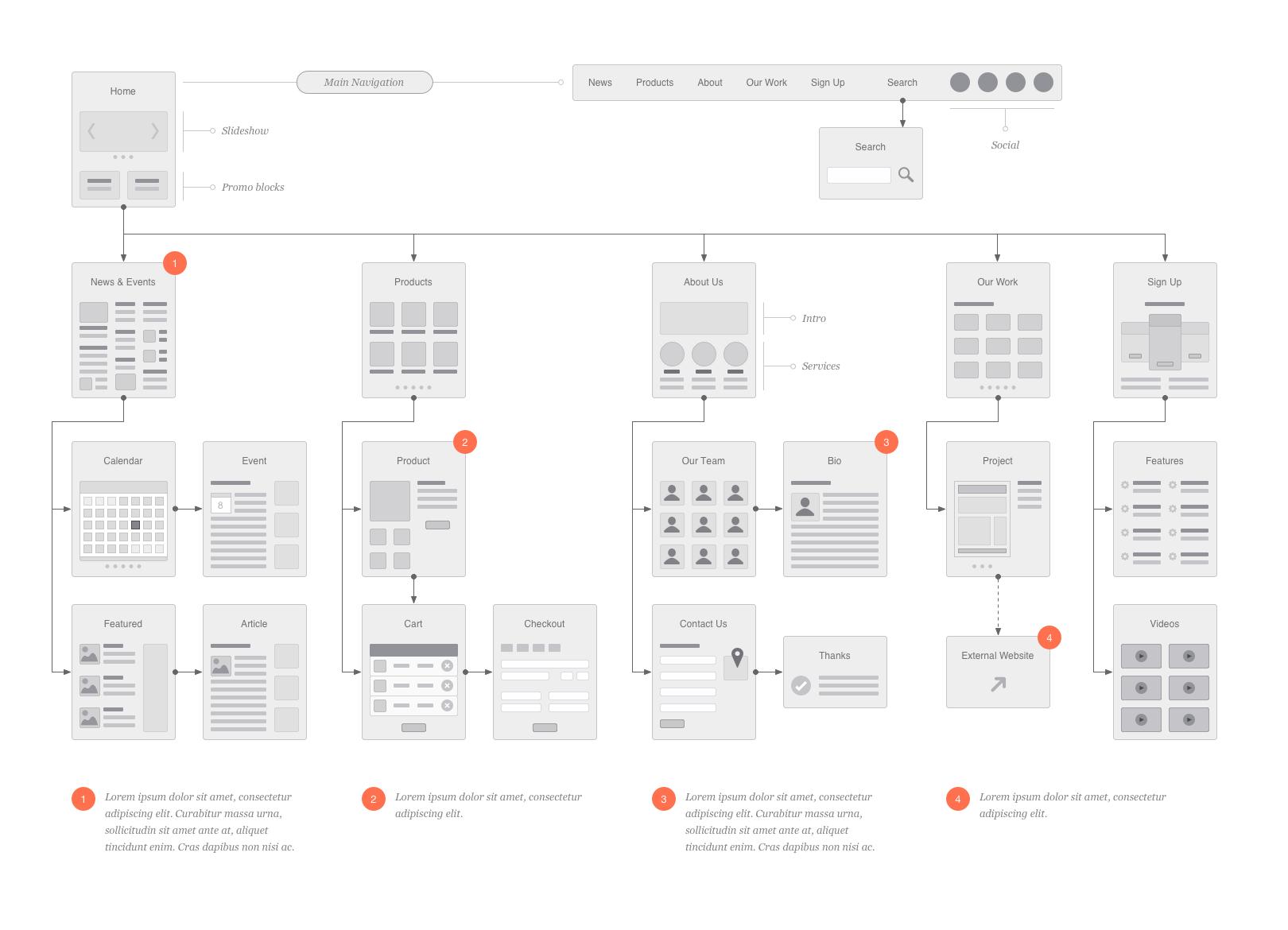 Emd flowcharts example ux design inspiratie pinterest emd flowcharts example nvjuhfo Choice Image