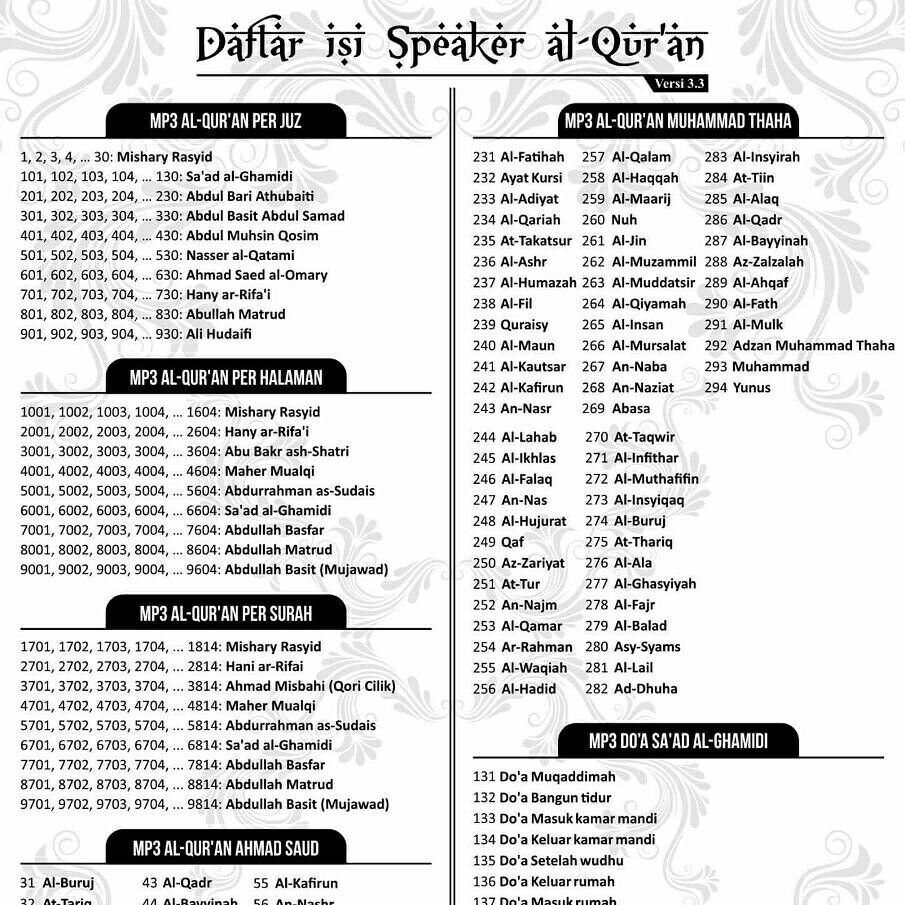 Lembar 2 daftar isi Speaker Al-Quran   Mukmin Outlet   Pinterest ...