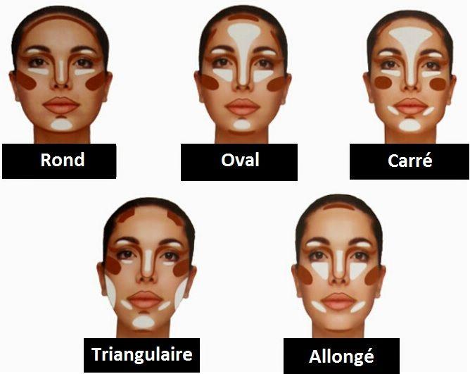 doing maquillage contouring visage contouring visage rond. Black Bedroom Furniture Sets. Home Design Ideas