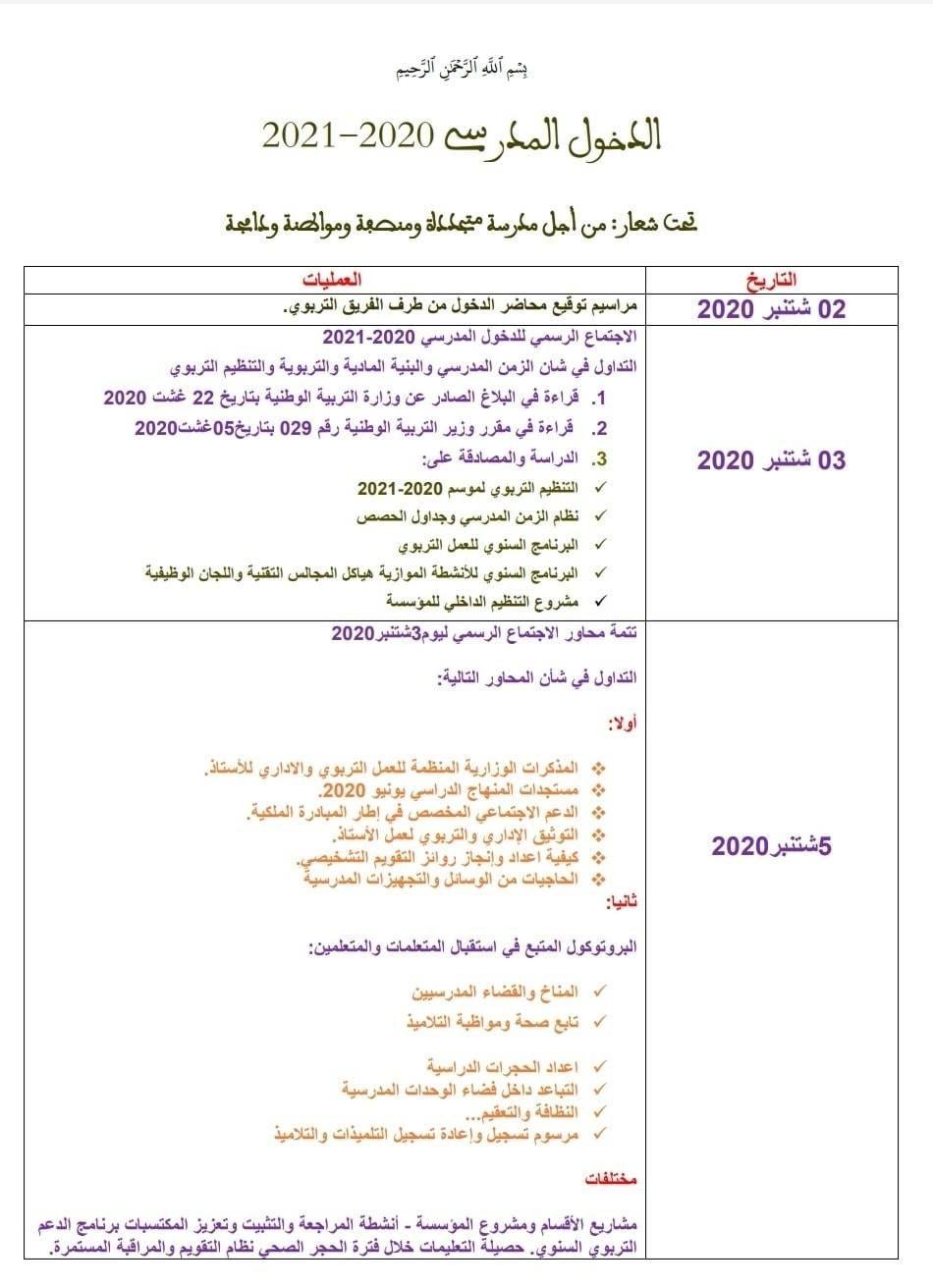 نموذج مذكرة يومية للدخول المدرسي للاستئناس نموذج مذكرة يومية للدخول المدرسي للاستئناس Blog Posts Blog Post