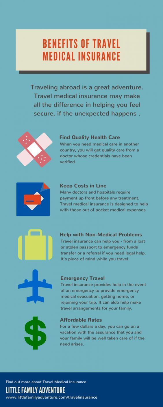 What You Need To Know About Travel Insurance Little Family