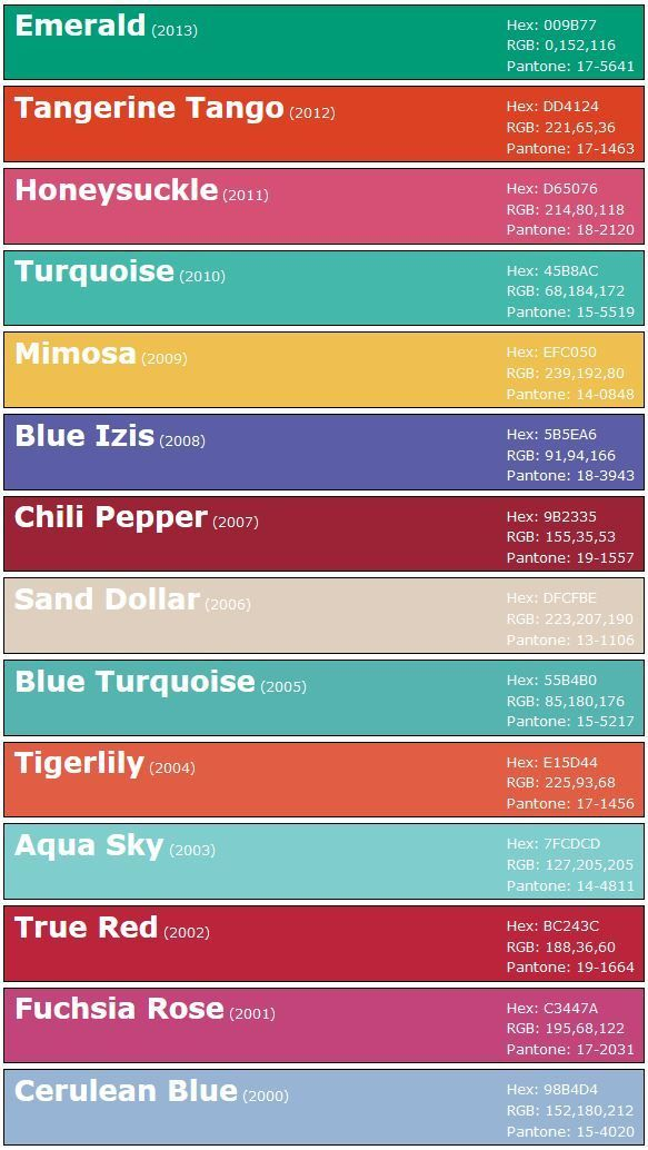 psychology pantone color of the year 2000 2013 with hex code rgb values see more at codes flat palette 223c pms 1225c