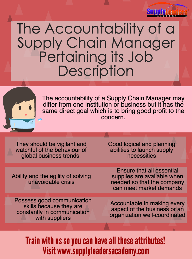 The Accountability Of a Supply Chain Manager Pertaining