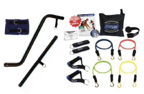 Anazao Fitness Gear Coupons