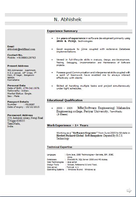 Curriculum Vitae Resume Sample Free Download Curriculum Vitae Resume Curriculum Vitae Data Modeling