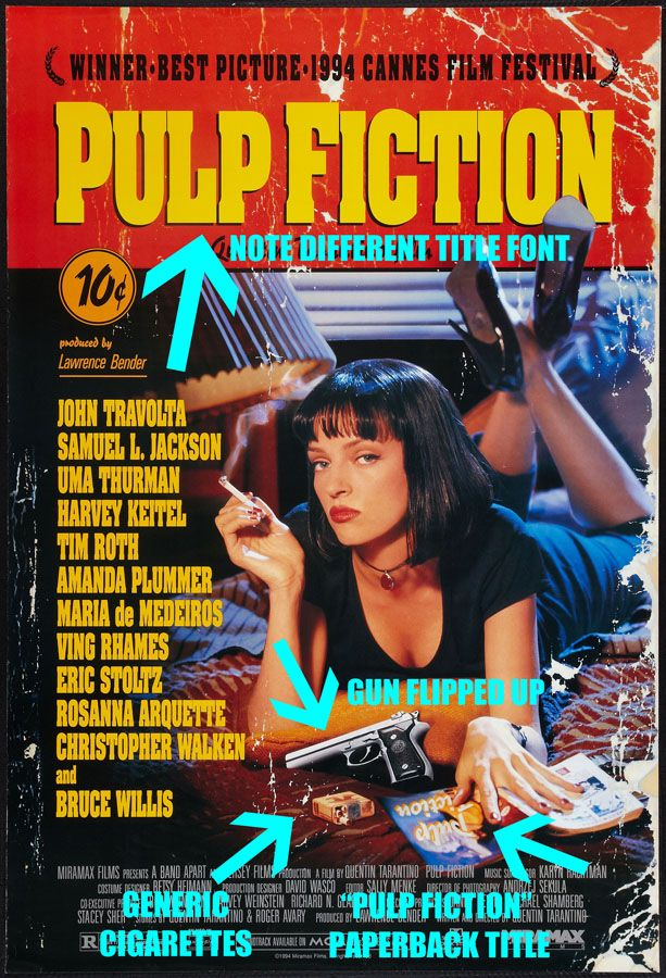 movie poster collectors authentication pulp fiction