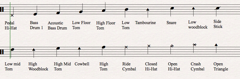 Drum Music Notation Emer Pinterest Drum Music