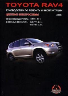 d0f83d1b1ead99ba591620cfe7a678ef you can download auto repair manuals, service manuals, workshop  at gsmx.co