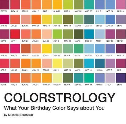 Here\'s What Your Pantone Birthday Color Says About You | Pantone