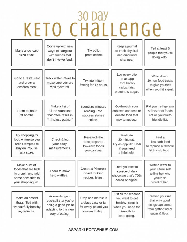 30 Day Ketogenic Challenge Free Pdf Printable Keto Diet Side Effects Keto Diet For Beginners Keto Diet