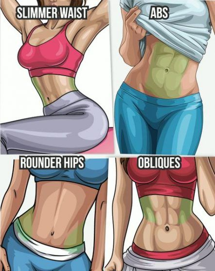 67+ Ideas For Fitness Exercises Weights For Women #fitness #exercises