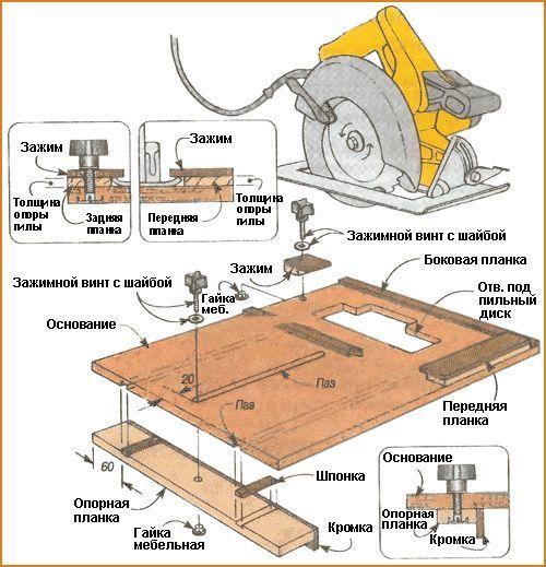 5 - Простой распиловочный станок из ручной циркулярной