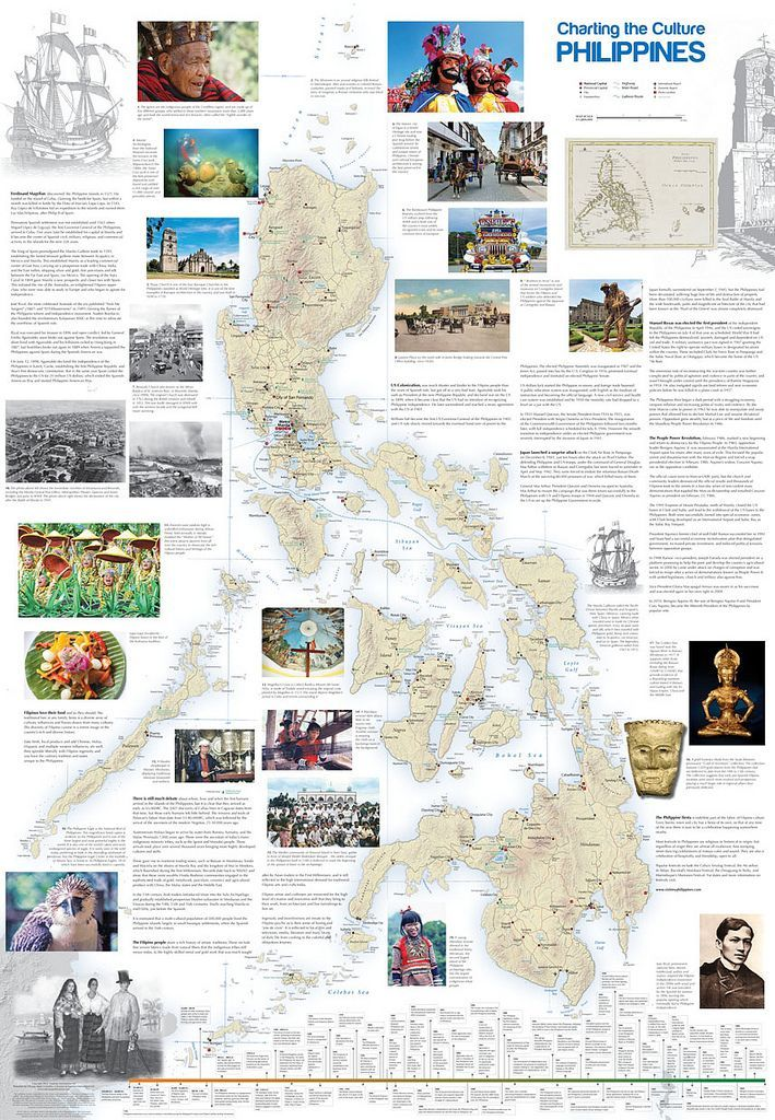backpacking philippines in 2020 Philippine map
