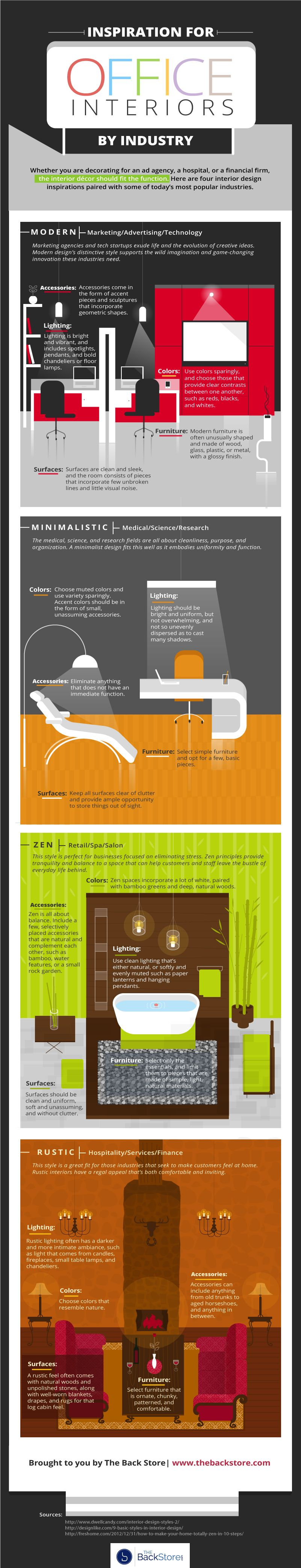 Inspiration for Office Interiors By Industry #Infographic