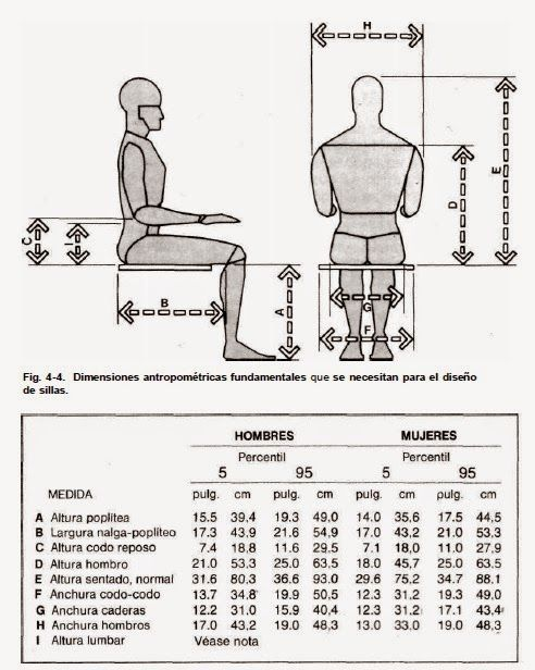 Antropometria para la 492 616 wheelchair for Altura silla