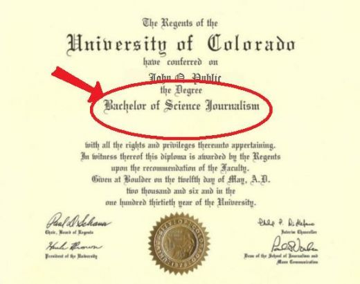 How To Write The Term Bachelor S Degree College Writing Bachelors Degree Bachelor