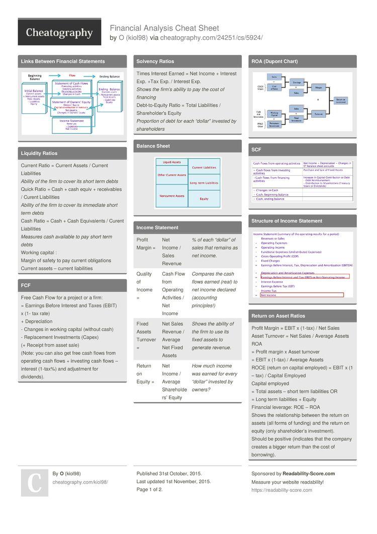 Financial Analysis Cheat Sheet By Kiol HttpWwwCheatography