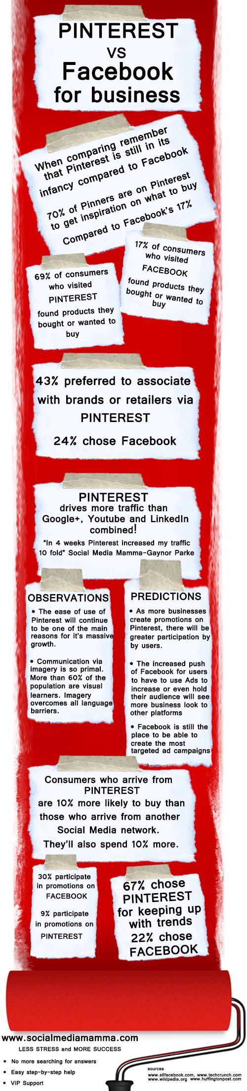 Pinterest vs facebook for business #infografia