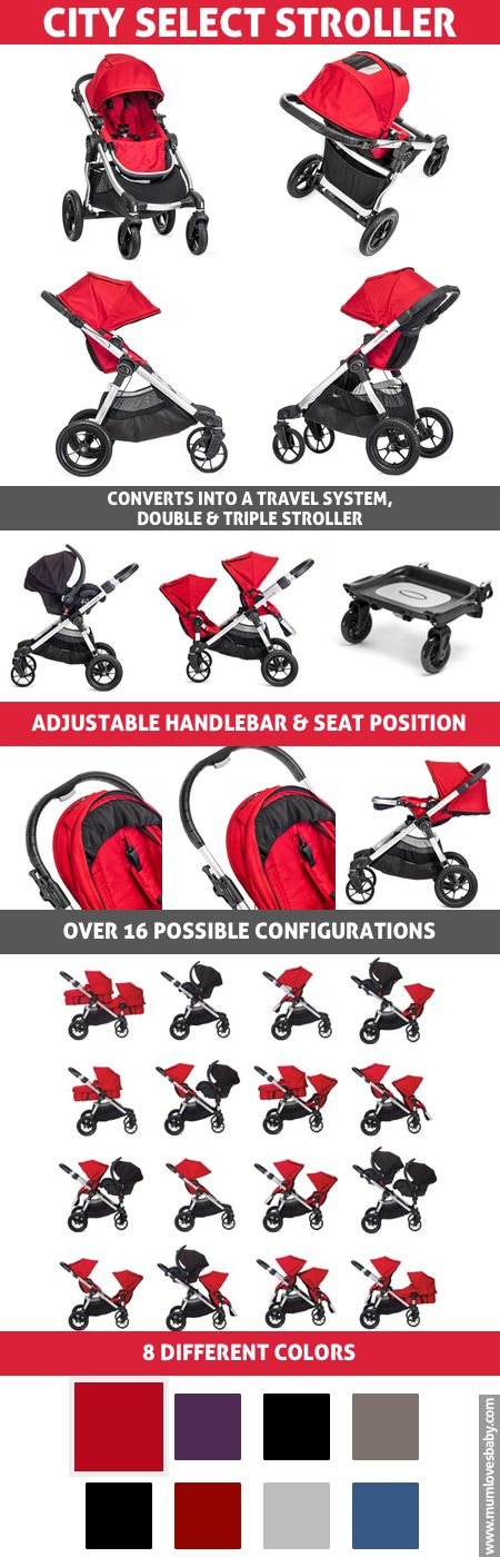 City Select In Depth Review This Stroller Definitely