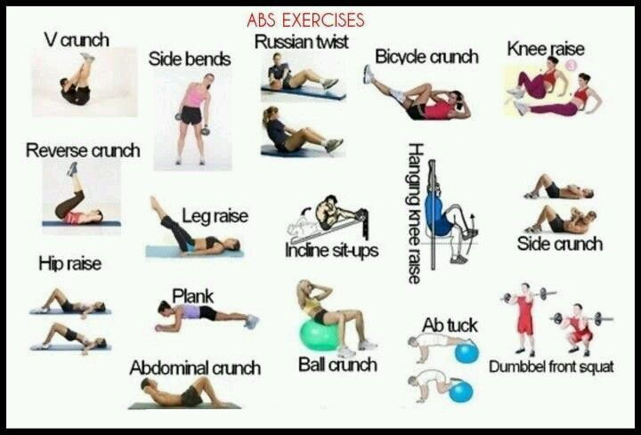 Ab workout grid shows you some of the workout names you