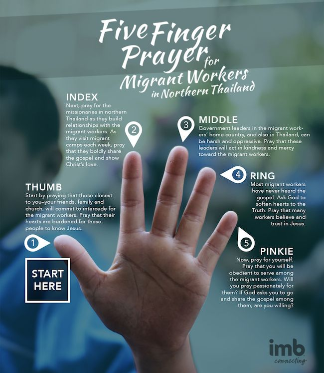 Five-finger #prayer for migrant workers in #Asia | Praying for ...