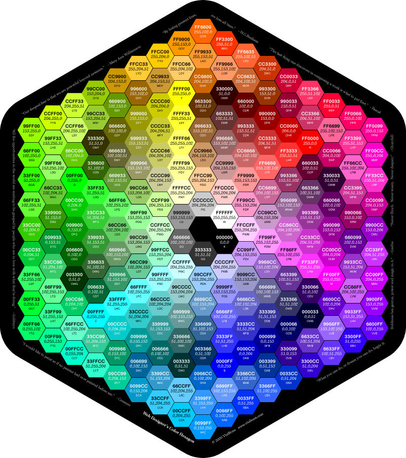 You can read more about css color values in the sitepoint css the hexagon colors chart sciox Images
