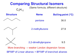 Image result for boiling point alkane branching | Organic