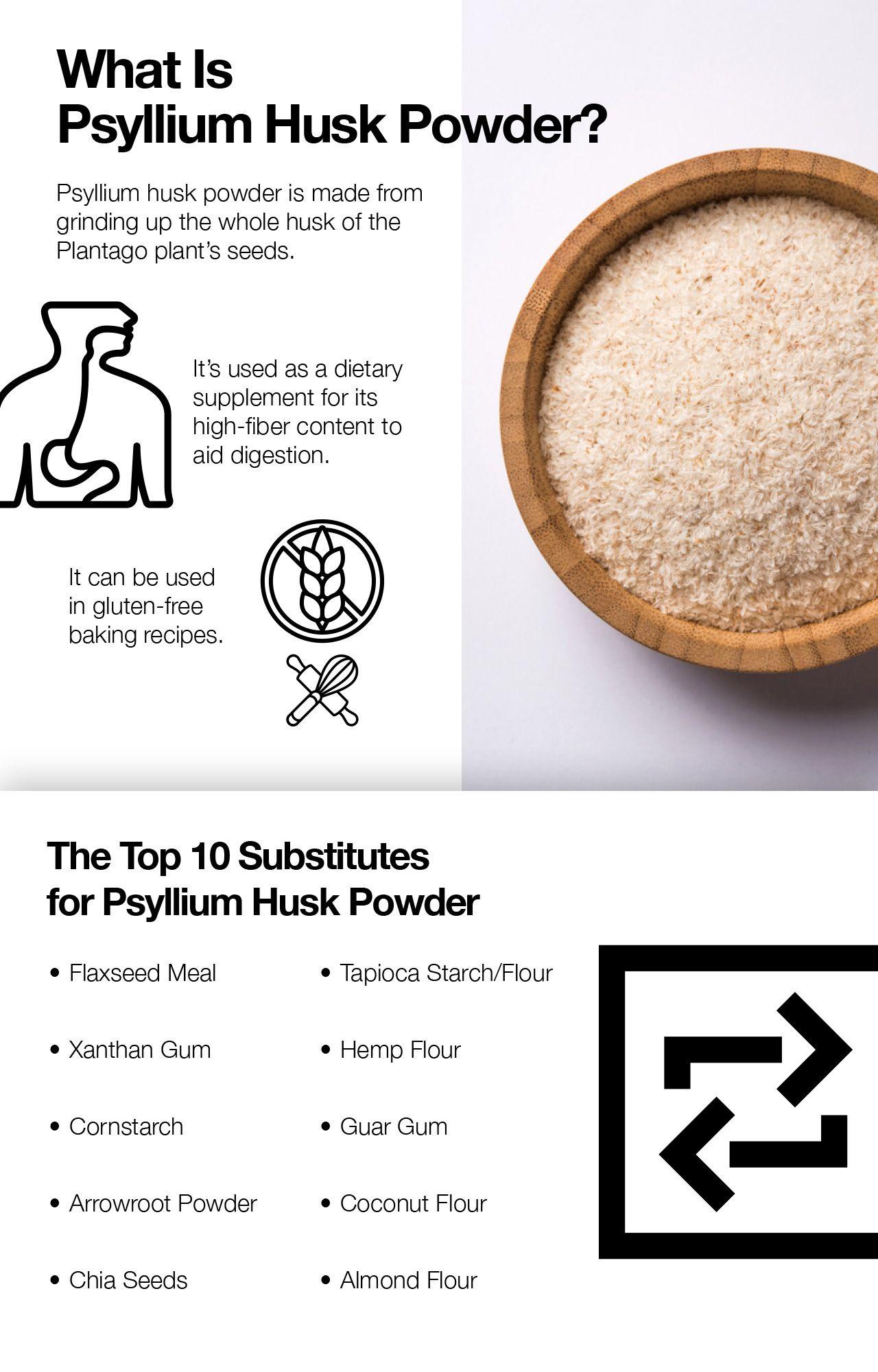 psyllium husk powder keto diet
