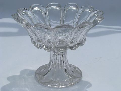 holder glass Vintage pressed pedestal