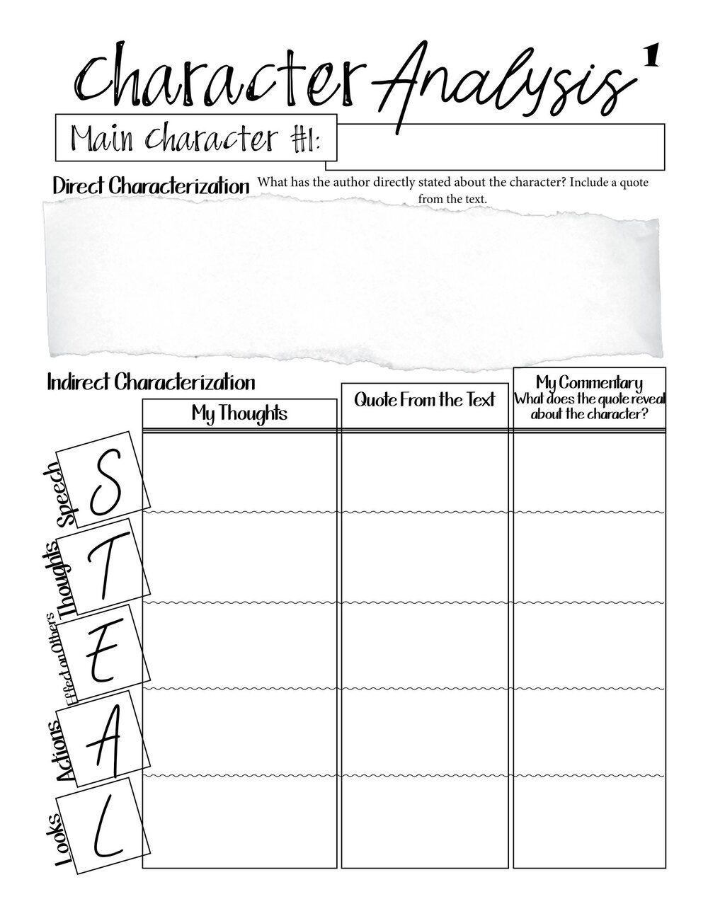 The Literary Analysis Workbook Character Analysis3 Jpg Teaching Literary Analysis Literary Analysis Poetry Analysis Worksheet