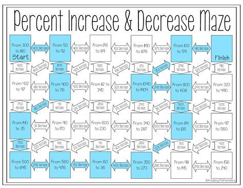 Percent Increase And Decrease Maze Worksheet Seventh Grade Math