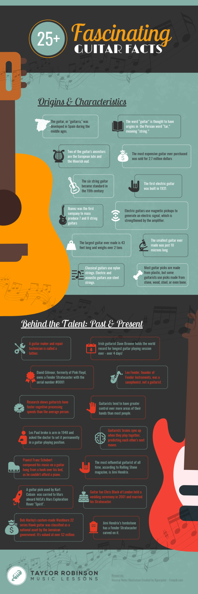Guitar Facts Infographic Guitar Guitarfacts Trivia Infographic Music Blog Infographic Educational Infographic