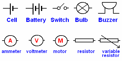 Electric circuit symbols | ElProCus | Pinterest | Electric circuit ...