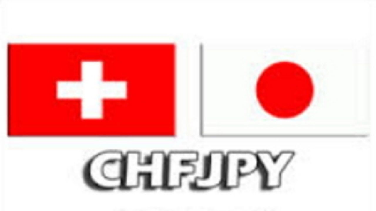 Forex Trading Signal Sell Chf Jpy The Chart Wizard C Matrix