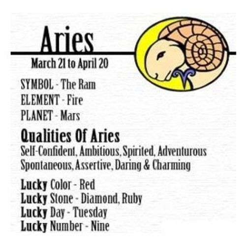 Today Aries