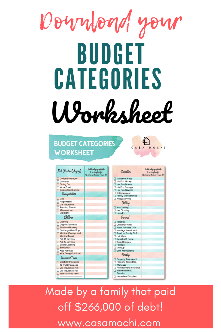 The Ultimate Budget Category List Over 100 Budget Categories
