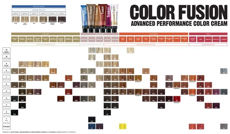 Redken Color Fusion Chart Redken Color Chart Redken Color Fusion Chart Redken Color