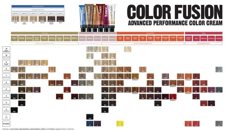 Redken Fusion Color Chart