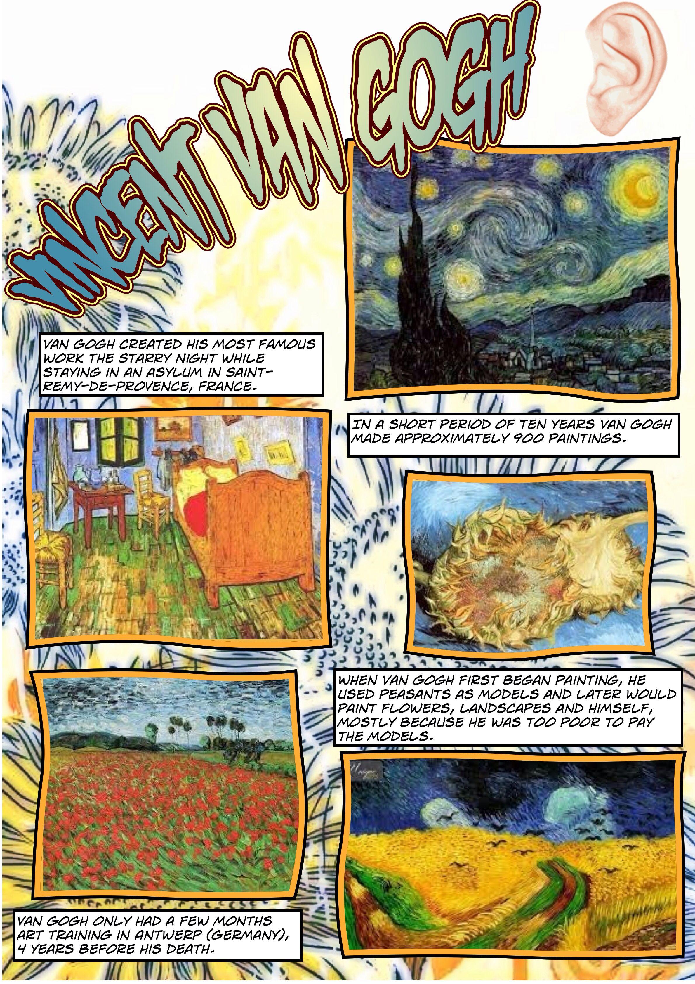 Vincent Van Gogh Artist Info Poster