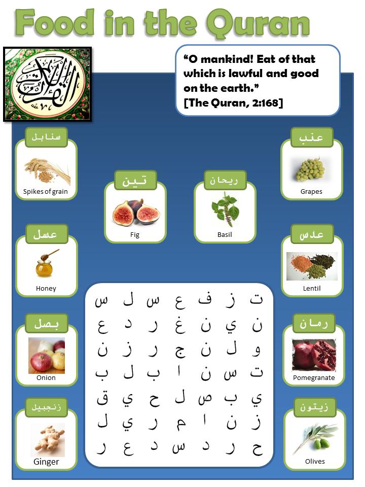 Learn Quranic Arabic A-Z | Br. Aamir Sohail | Urdu
