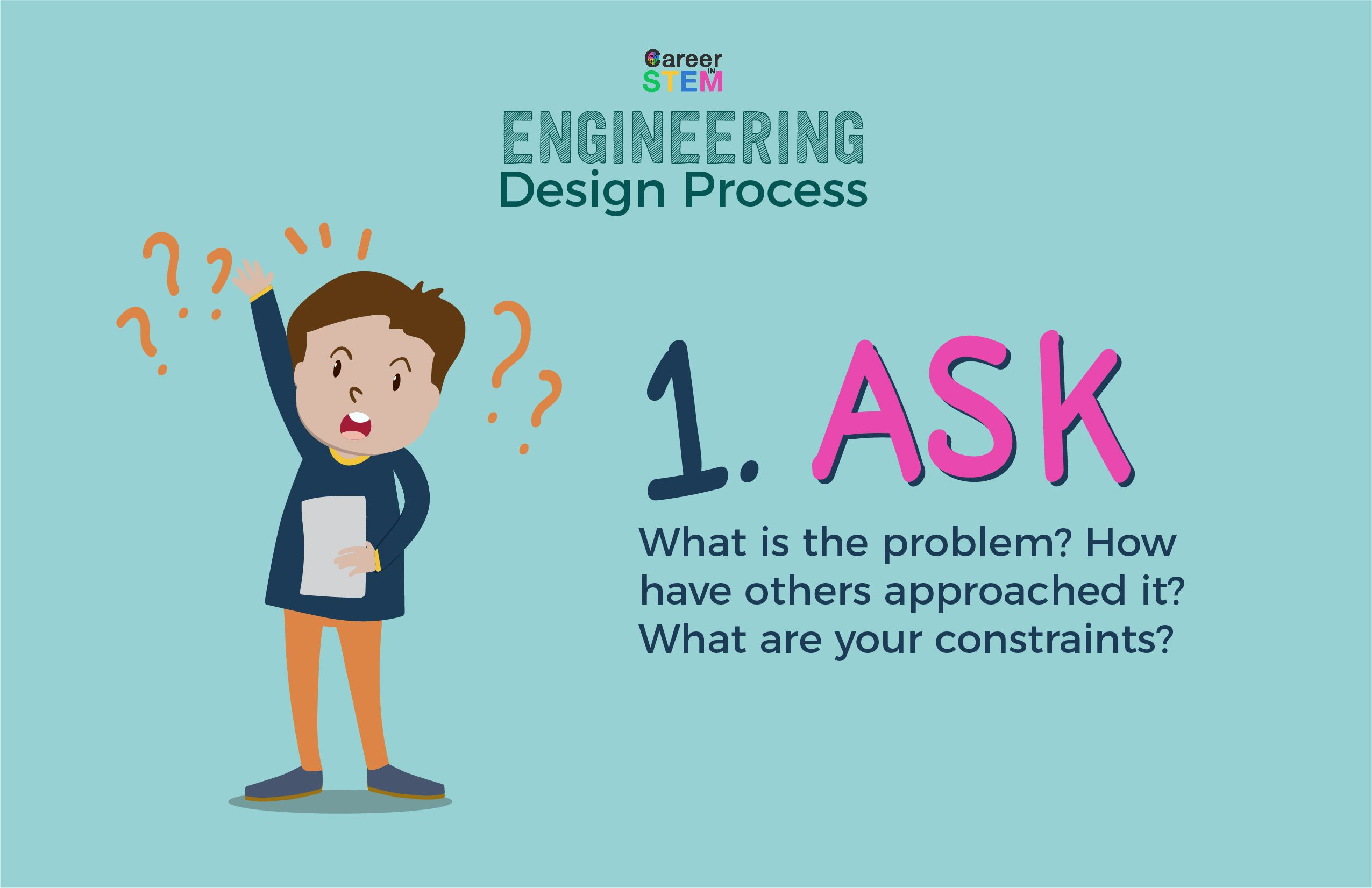 Engineering Design Process Posters Set Of 5 Elementary Stem Posters With Images Engineering Design Process Engineering Design Design Process