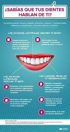 ¿Que dicen los dientes de tu personalidad #dentalfacts