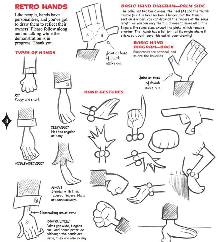 Character Design References Challenge Rules : Retro hands ★ character design references https